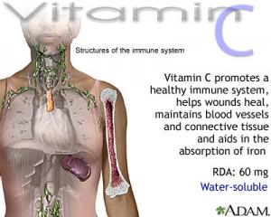 Keperluan Vitamin C