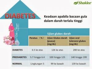 Bacaan Diabetes untuk normal, pre-diabetes dan diabetes.