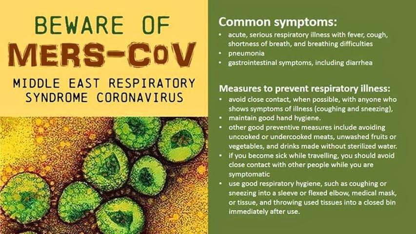 Apakah Itu Virus MERS-CoV?