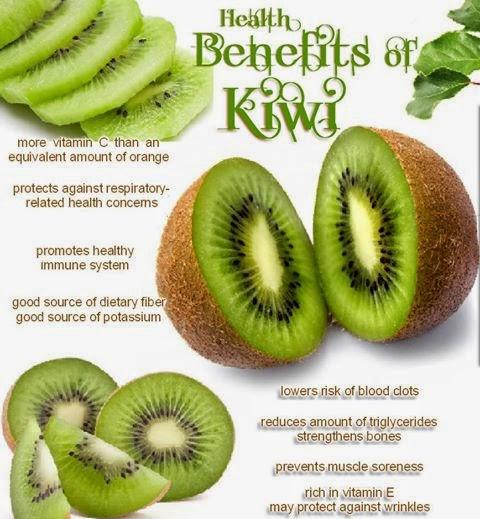 kiwi untuk kesihatan badan